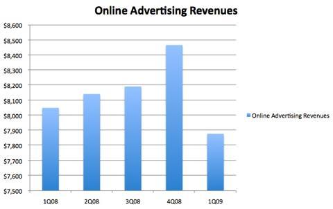 水果有多少图片大全_广告收入有多少